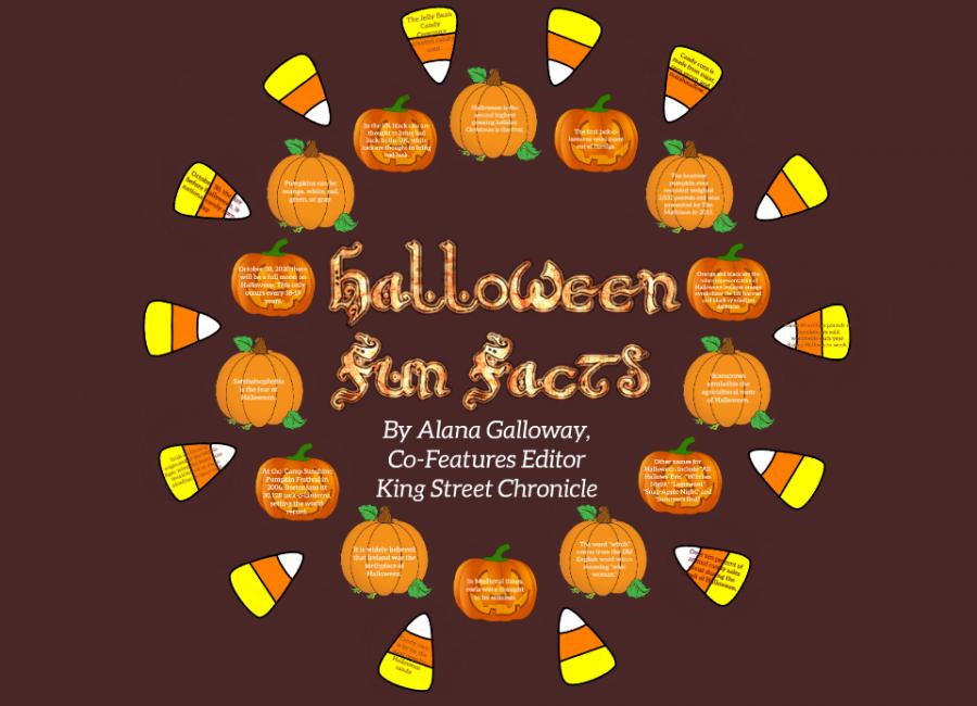 Halloween+fun+facts