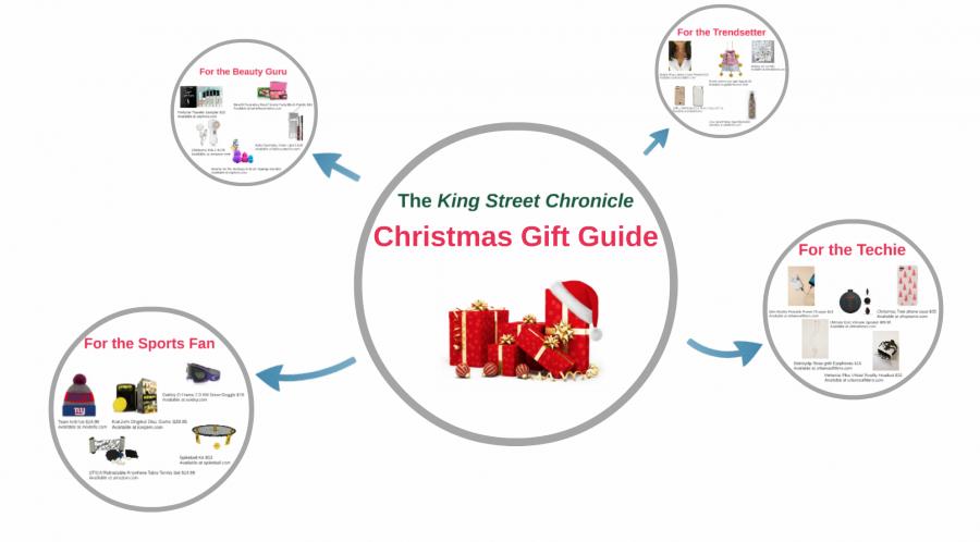 Christmas+Gift+Guide