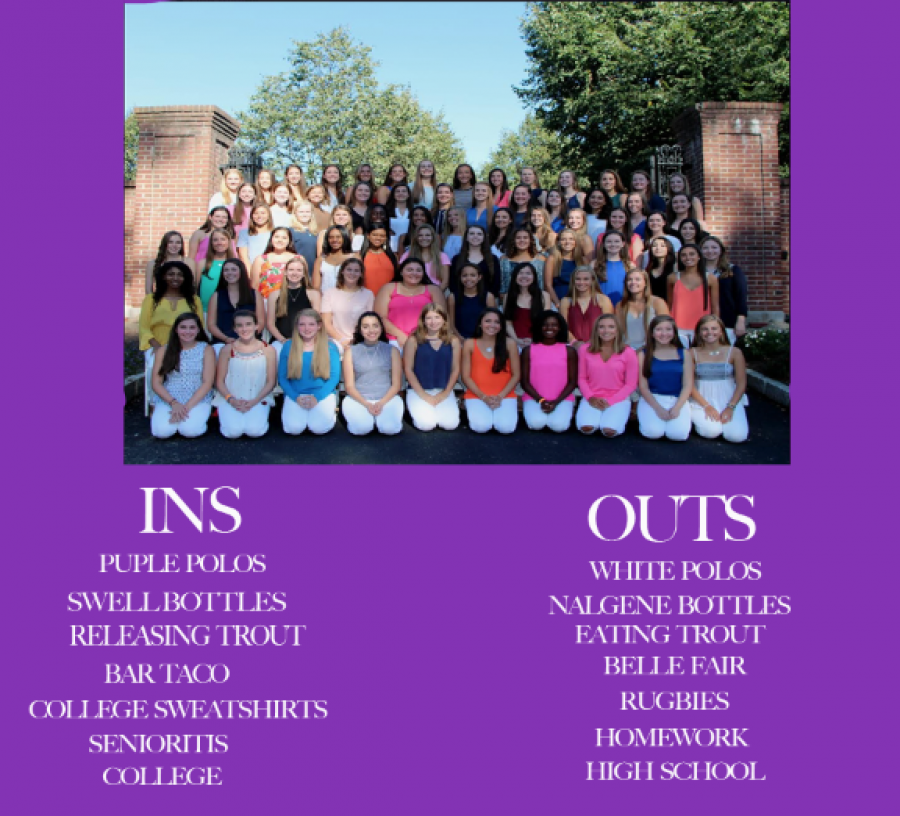 The+ins+and+outs+of+senior+year