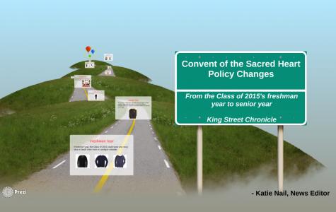 Policy changes prezi