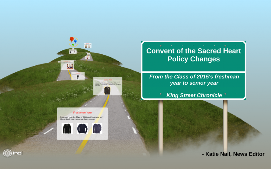 Policy+changes+prezi