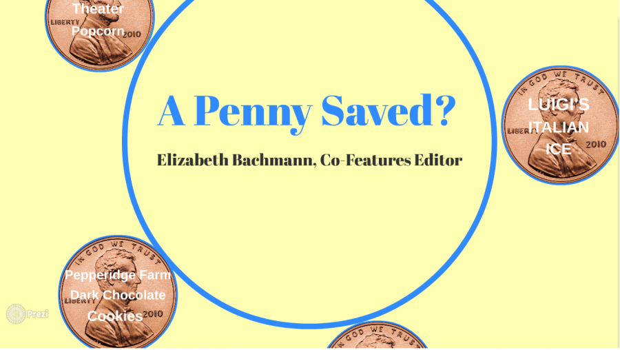 A+penny+saved%3F