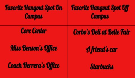 Favorite senior hangout spots on and off campus